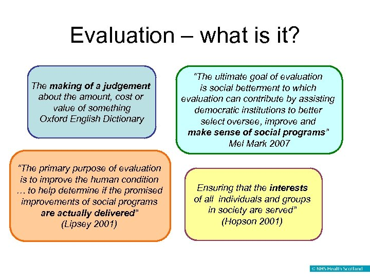 Evaluation – what is it? The making of a judgement about the amount, cost