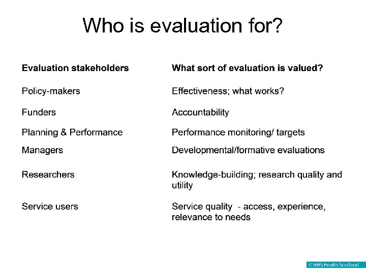 Who is evaluation for?