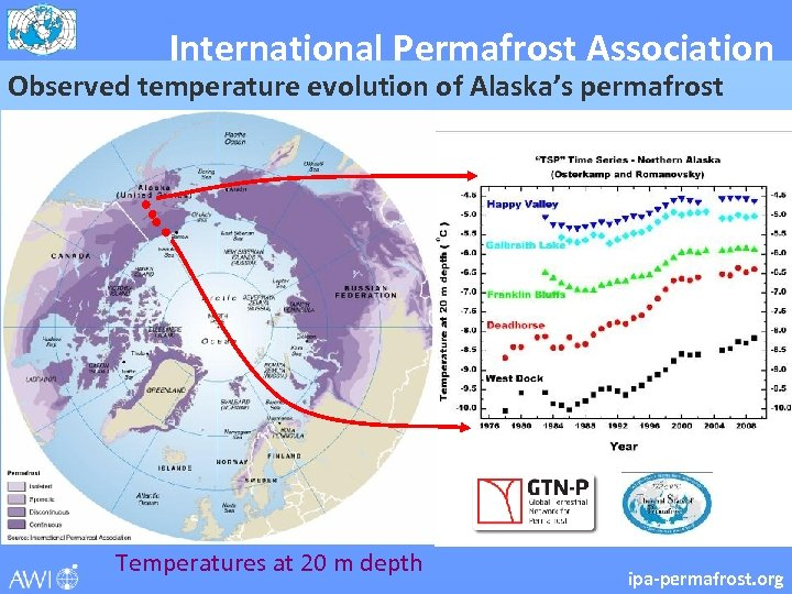 International Permafrost Association Observed temperature evolution of Alaska's permafrost Temperatures at 20 m depth