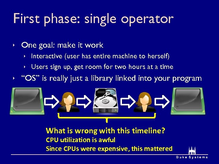 First phase: single operator ê One goal: make it work ê Interactive (user has