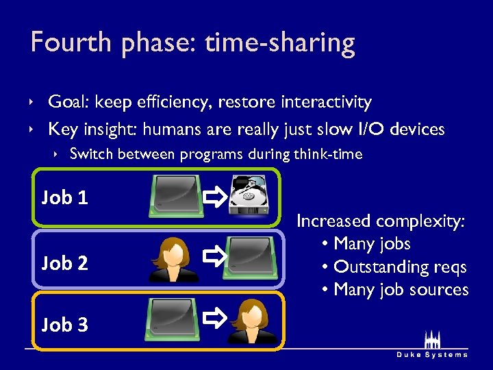 Fourth phase: time-sharing ê Goal: keep efficiency, restore interactivity ê Key insight: humans are