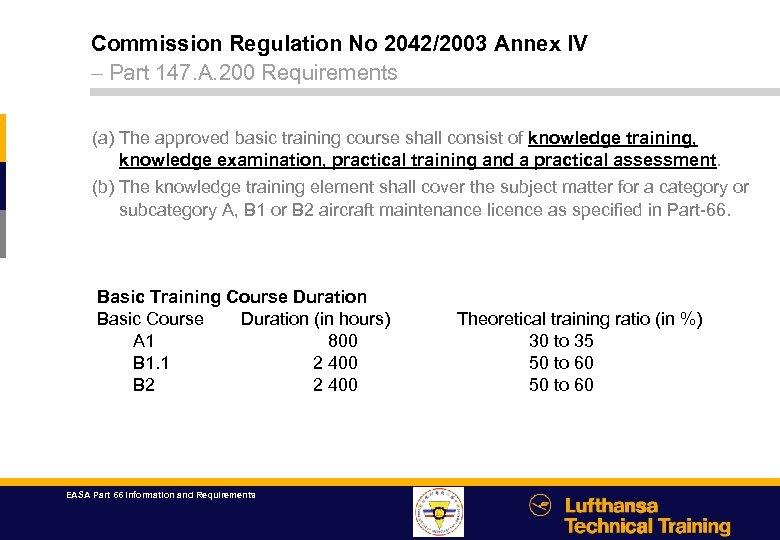 Commission Regulation No 2042/2003 Annex IV – Part 147. A. 200 Requirements (a) The