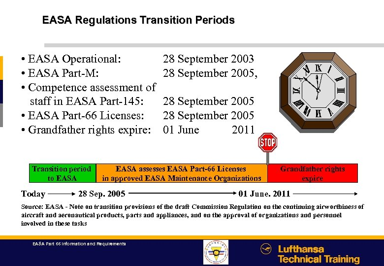 EASA Regulations Transition Periods • EASA Operational: • EASA Part-M: • Competence assessment of