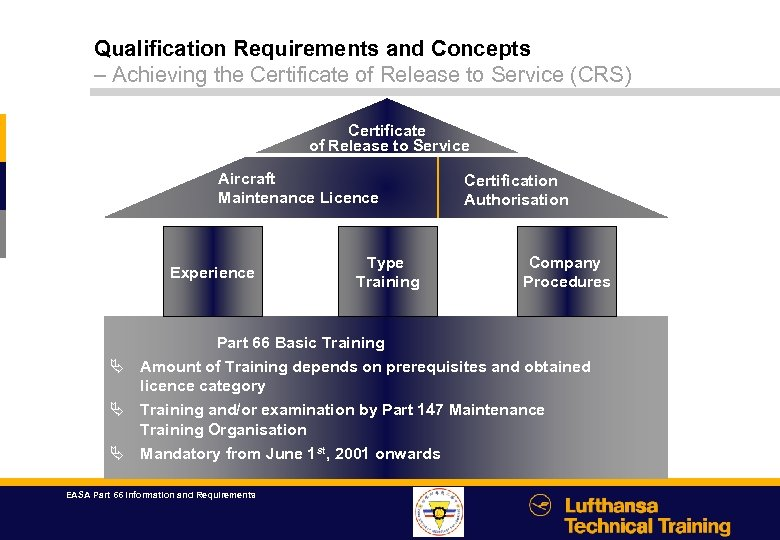 Qualification Requirements and Concepts – Achieving the Certificate of Release to Service (CRS) Certificate