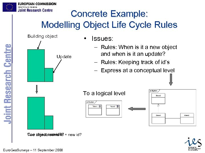 Concrete Example: Modelling Object Life Cycle Rules Building object Update • Issues: – Rules: