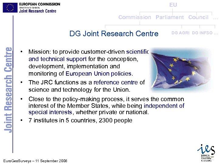 EU Commission Parliament Council … DG Joint Research Centre DG AGRI DG INFSO …