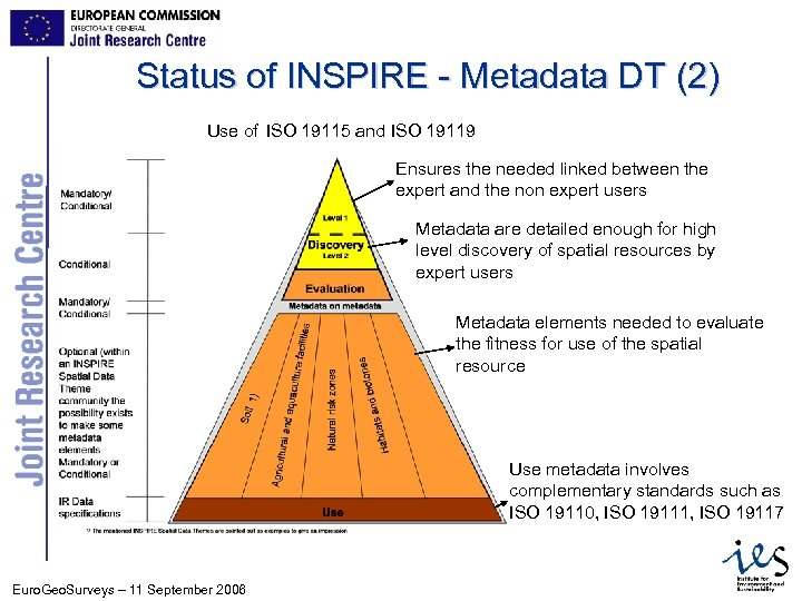 Status of INSPIRE - Metadata DT (2) Use of ISO 19115 and ISO 19119