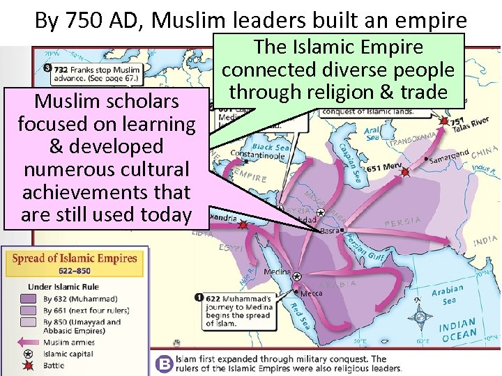 By 750 AD, Muslim leaders built an empire Muslim scholars focused on learning &