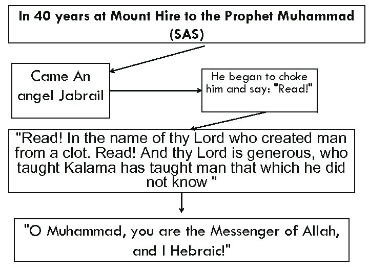 In 40 years at Mount Hire to the Prophet Muhammad (SAS) Came An angel