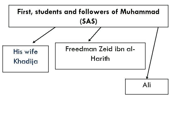 First, students and followers of Muhammad (SAS) His wife Khadija Freedman Zeid ibn al.