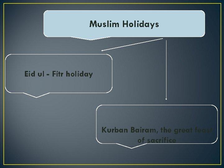 Muslim Holidays Eid ul - Fitr holiday Kurban Bairam, the great feast of sacrifice