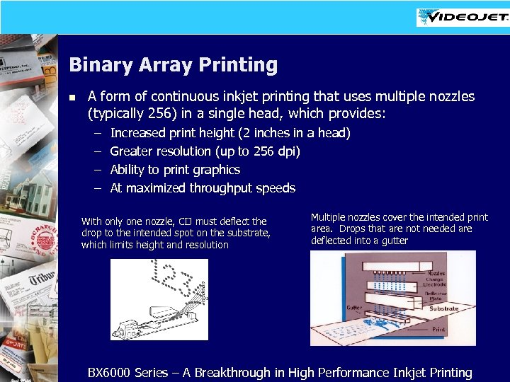 Binary Array Printing n A form of continuous inkjet printing that uses multiple nozzles