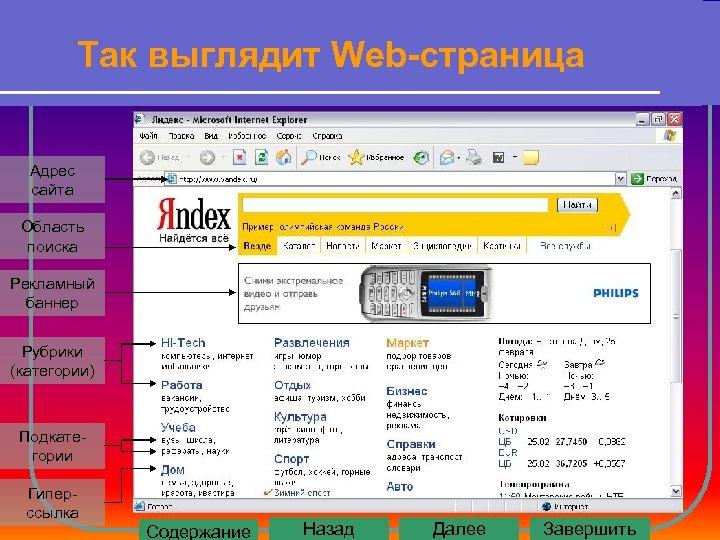Так выглядит Web-страница Адрес сайта Область поиска Рекламный баннер Рубрики (категории) Подкатегории Гиперссылка Содержание