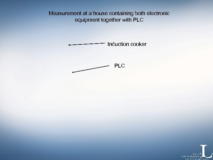 Measurement at a house containing both electronic equipment together with PLC Induction cooker PLC