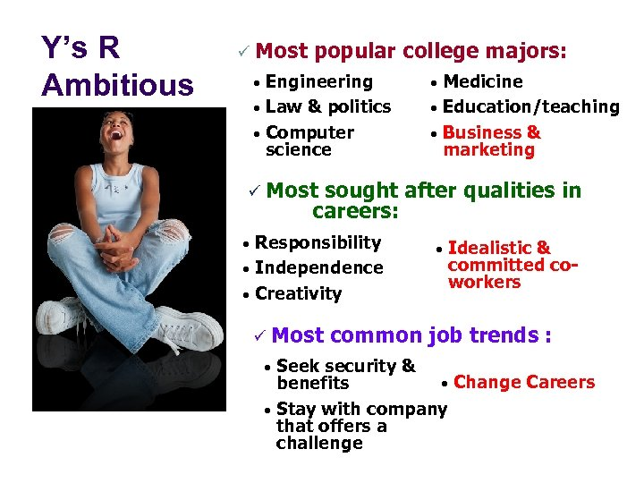 Y's R Ambitious ü Most popular college majors: Engineering • Law & politics •