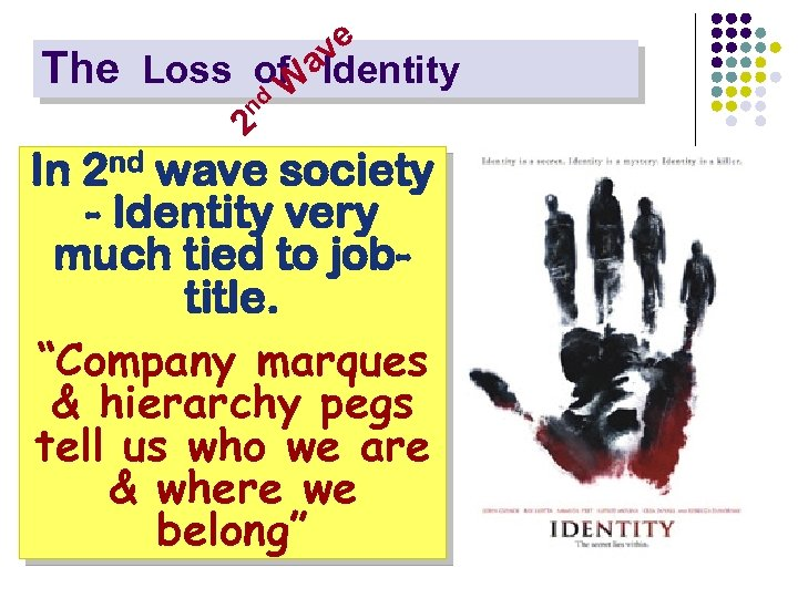e v a The Loss of Identity W nd 2 In 2 nd wave