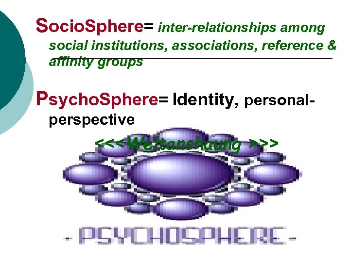 Socio. Sphere= inter-relationships among social institutions, associations, reference & affinity groups Psycho. Sphere= Identity,