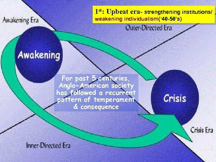 1 st: Upbeat era- strengthening institutions/ weakening individualism(' 40 -50's) For past 5 centuries,