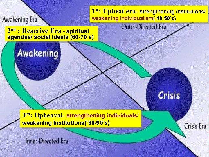 1 st: Upbeat era- strengthening institutions/ weakening individualism(' 40 -50's) 2 nd : Reactive