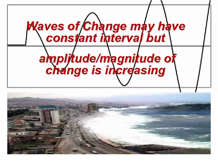 Waves of Change may have constant interval but amplitude/magnitude of change is increasing