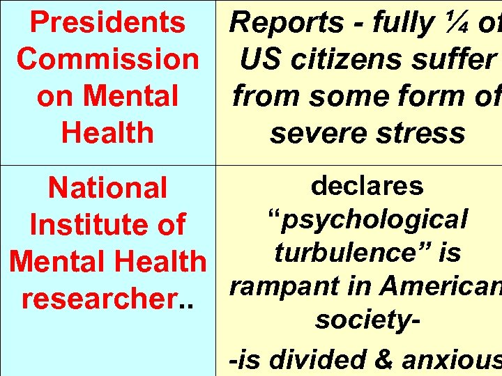 Presidents Reports - fully ¼ of Commission US citizens suffer on Mental from some