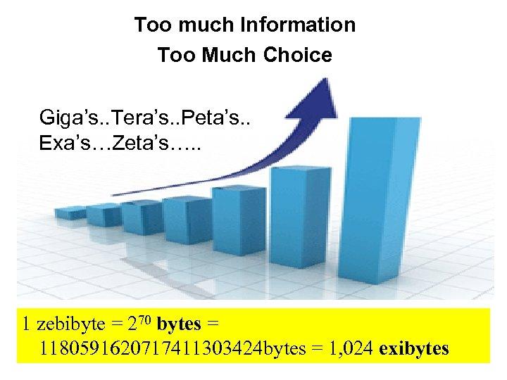 Too much Information Too Much Choice Giga's. . Tera's. . Peta's. . Exa's…Zeta's…. .
