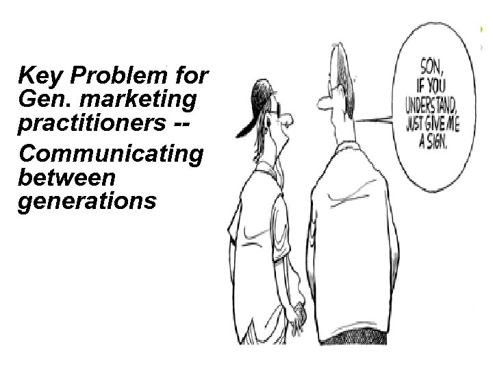 Key Problem for Gen. marketing practitioners -Communicating between generations