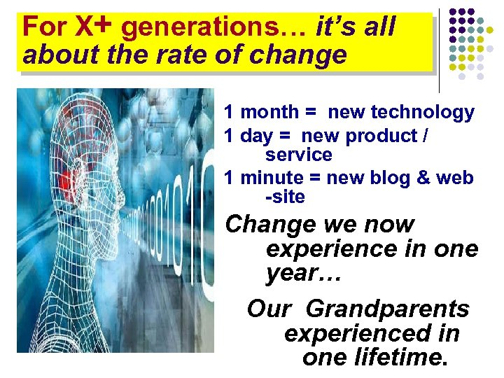 For X+ generations… it's all about the rate of change 1 month = new