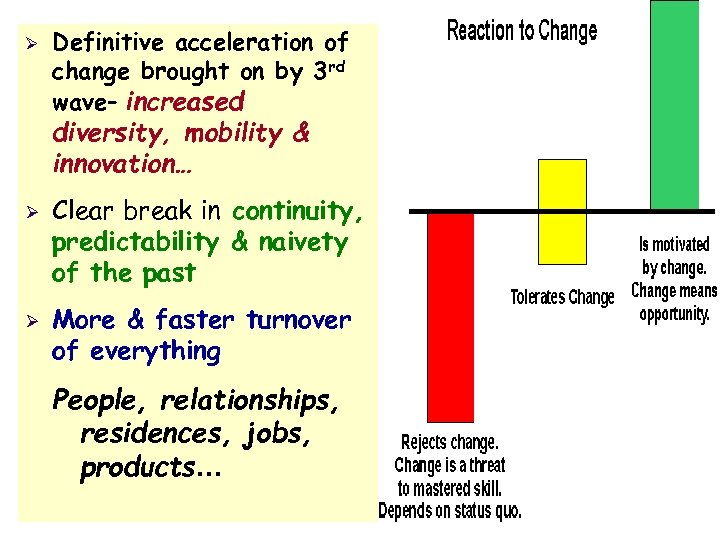 Ø Definitive acceleration of change brought on by 3 rd wave– increased diversity, mobility