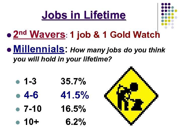 Jobs in Lifetime l 2 nd Wavers: 1 job & 1 Gold Watch l