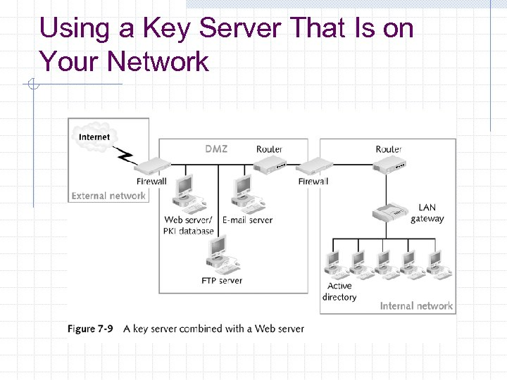 Using a Key Server That Is on Your Network