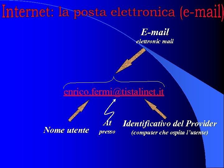 E-mail elettronic mail enrico. fermi@tistalinet. it Nome utente At presso Identificativo del Provider (computer