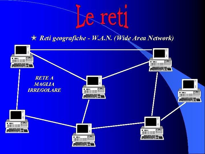 M Reti geografiche - W. A. N. (Wide Area Network) RETE A MAGLIA IRREGOLARE