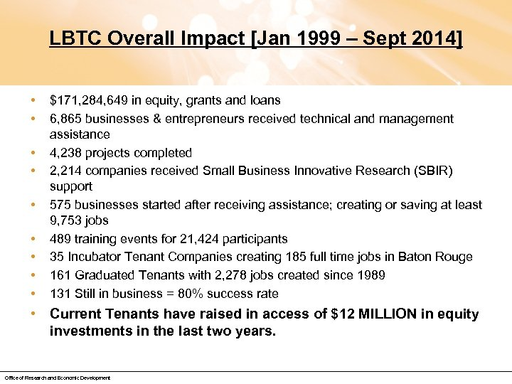 LBTC Overall Impact [Jan 1999 – Sept 2014] • • • $171, 284, 649