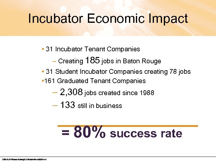 Incubator Economic Impact • 31 Incubator Tenant Companies – Creating 185 jobs in Baton