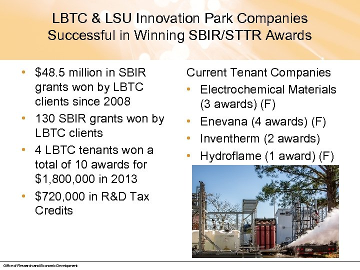 LBTC & LSU Innovation Park Companies Successful in Winning SBIR/STTR Awards • $48. 5