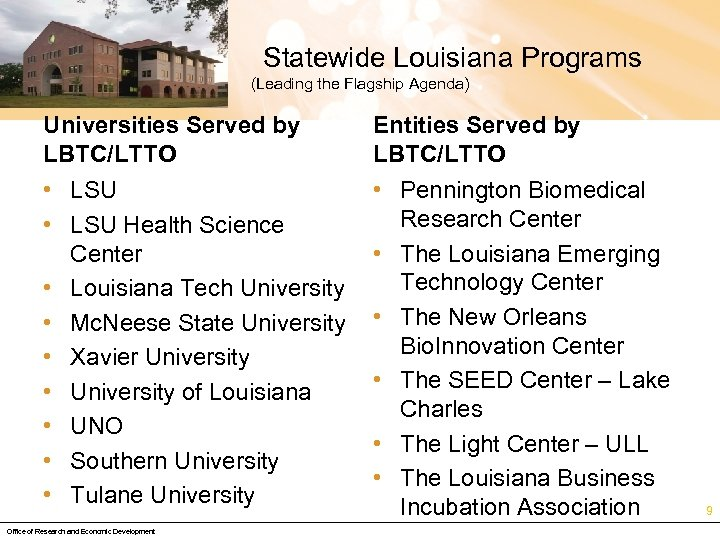 Statewide Louisiana Programs (Leading the Flagship Agenda) Universities Served by LBTC/LTTO Entities Served