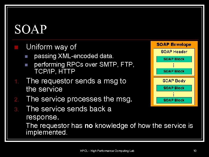 SOAP n Uniform way of n n 1. 2. 3. passing XML-encoded data. performing