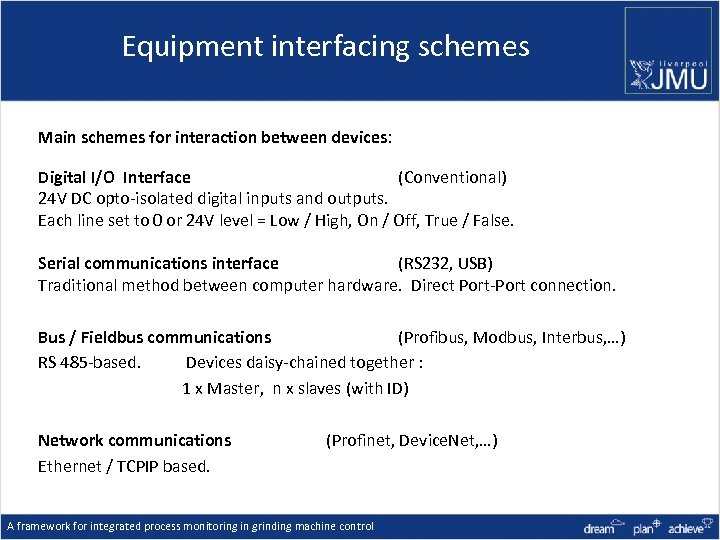 Equipment interfacing schemes Main schemes for interaction between devices: Digital I/O Interface (Conventional) 24
