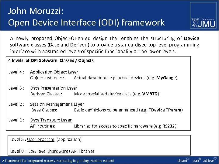 John Moruzzi: Open Device Interface (ODI) framework A newly proposed Object-Oriented design that enables