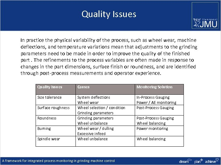 Quality Issues In practice the physical variability of the process, such as wheel wear,