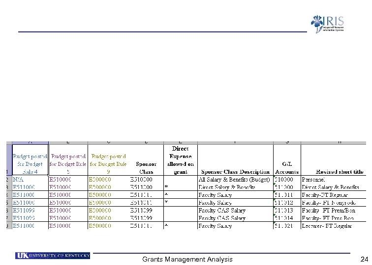 Grants Management Analysis 24