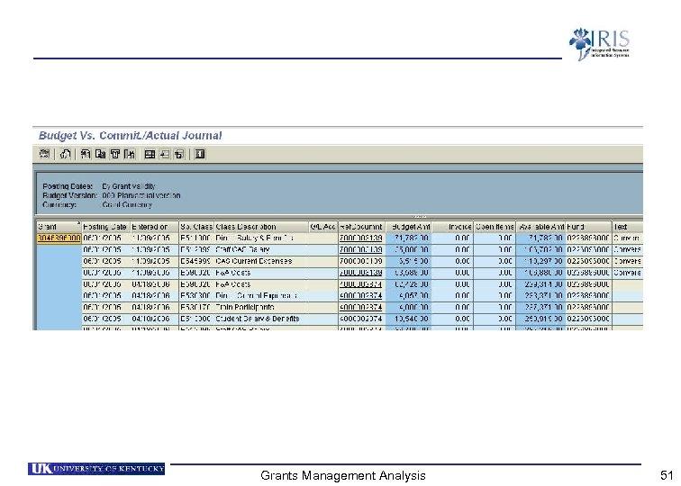 Grants Management Analysis 51