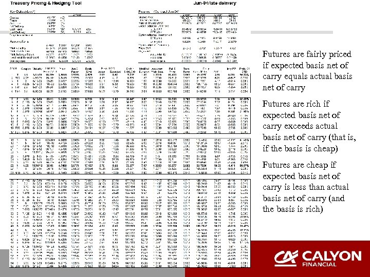 Futures are fairly priced if expected basis net of carry equals actual basis net