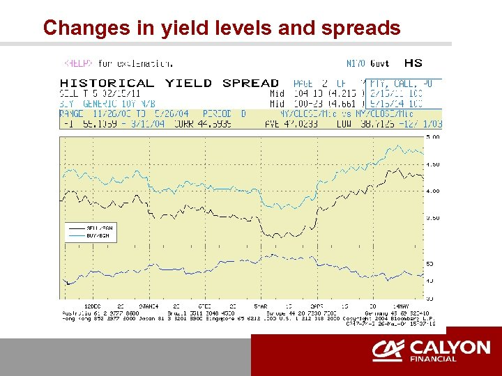 Changes in yield levels and spreads