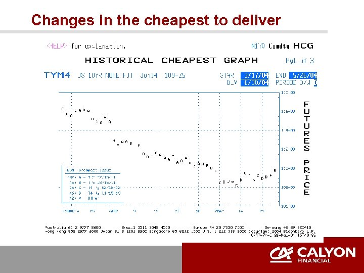 Changes in the cheapest to deliver