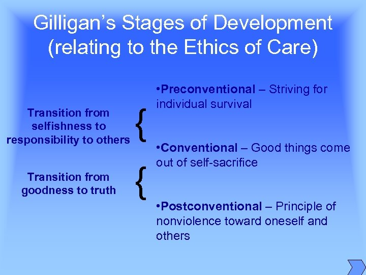 Gilligan's Stages of Development (relating to the Ethics of Care) Transition from selfishness to