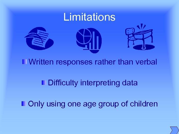 Limitations Written responses rather than verbal Difficulty interpreting data Only using one age group