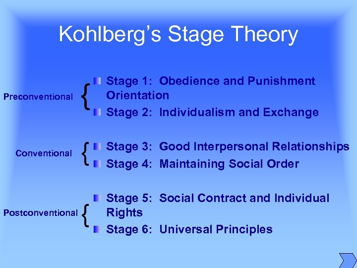 Kohlberg's Stage Theory Preconventional { Stage 1: Obedience and Punishment Orientation Stage 2: Individualism