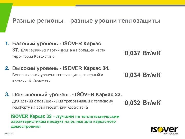 Разные регионы – разные уровни теплозащиты 1. Базовый уровень - ISOVER Каркас 37. Для